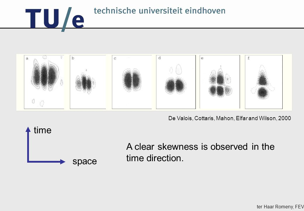 ter Haar Romeny, FEV De Valois, Cottaris, Mahon, Elfar and Wilson, 2000 space time A clear skewness is observed in the time direction.
