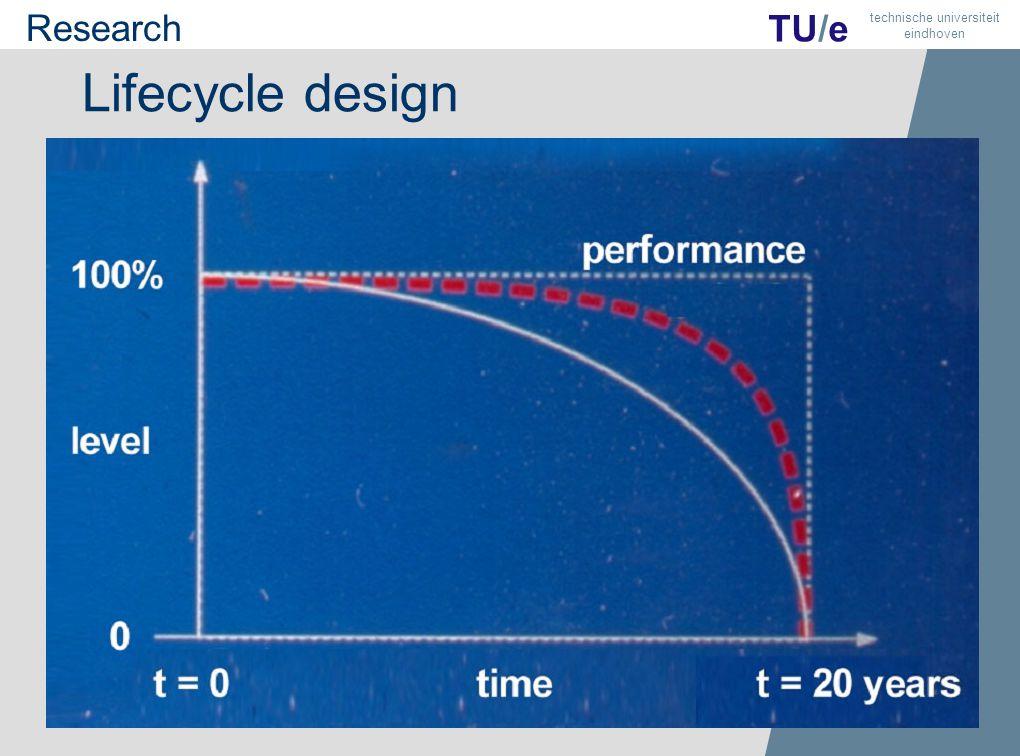 12 TU/e technische universiteit eindhoven Lifecycle design Research
