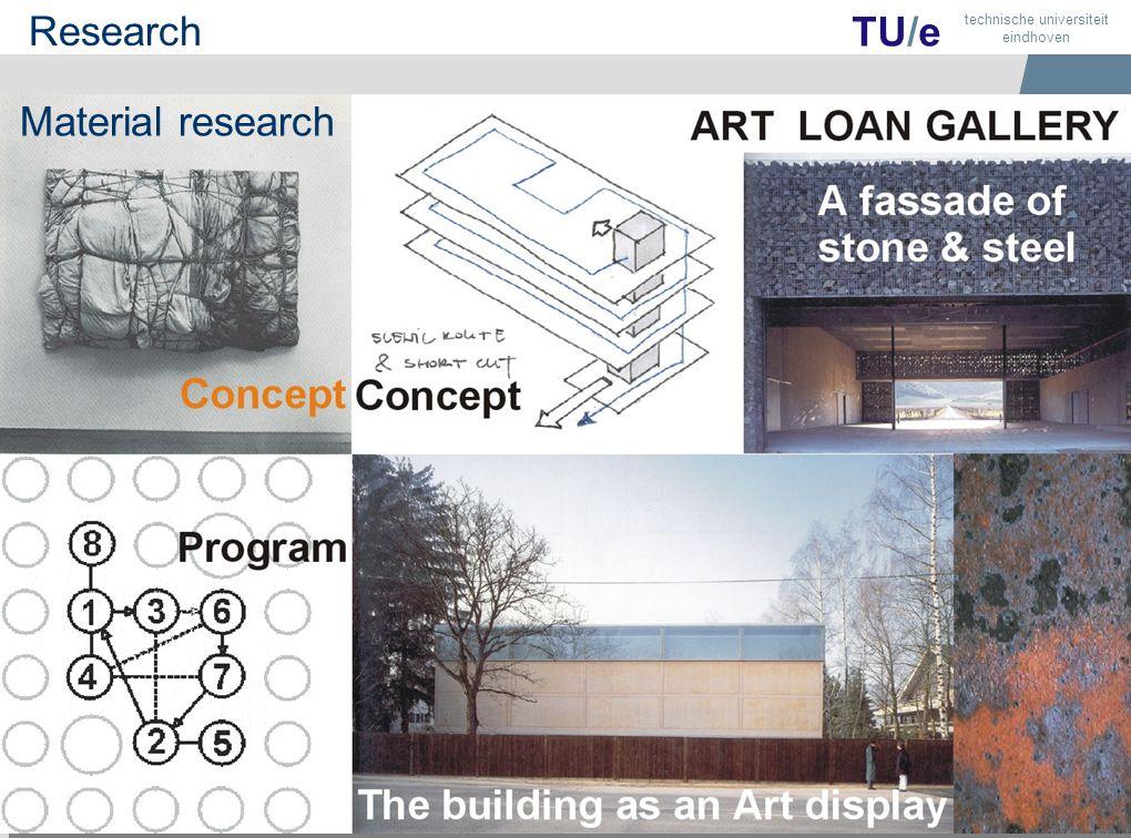 13 TU/e technische universiteit eindhoven Material research Research