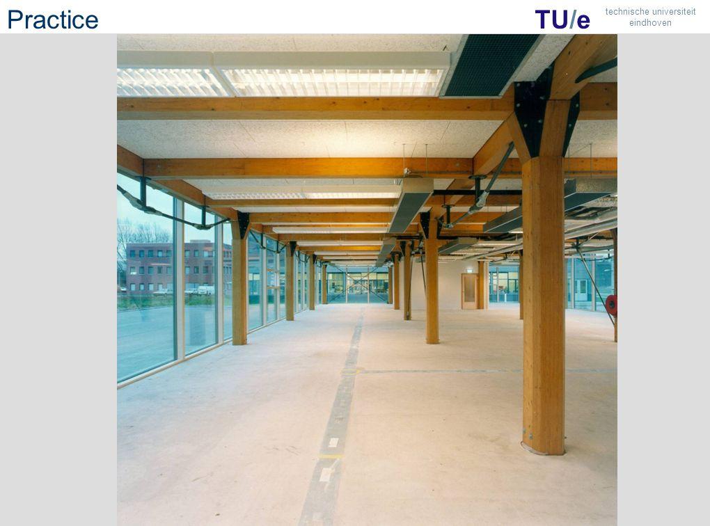 TU/e technische universiteit eindhoven Practice