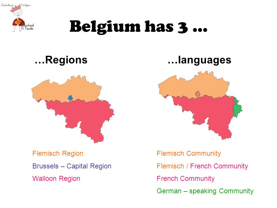 Belgium has 3 … …Regions…languages Flemisch Region Brussels – Capital Region Walloon Region Flemisch Community Flemisch / French Community French Community German – speaking Community