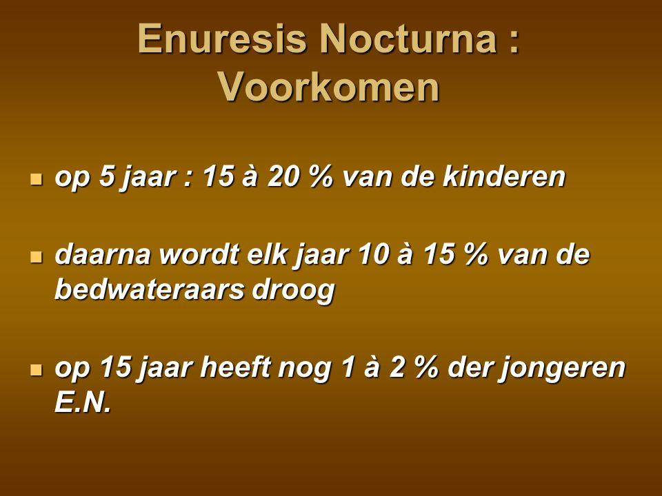 Primair: 75 - 80 % Primair: 75 - 80 % Secundair: 20 - 25 % Secundair: 20 - 25 % 15 à 20 % der patiëntjes hebben ook E.D.