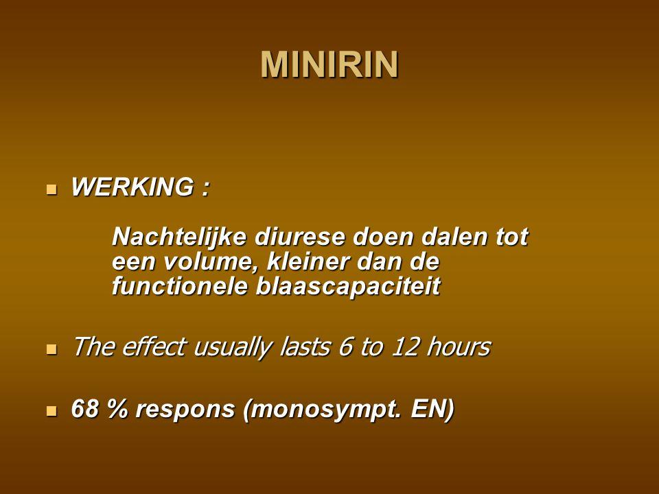 MINIRIN DOSIS (spray) : 2 à 4 pufjes ' s avonds (1 pufje = 10 microgram) DOSIS (spray) : 2 à 4 pufjes ' s avonds (1 pufje = 10 microgram) NEVENWERKINGEN : - congestion, rhinitis, mild headache, and epistaxis NEVENWERKINGEN : - congestion, rhinitis, mild headache, and epistaxis - Hyponatriemie secondary to water intoxication (zeldzaam) => CAVE HIGH WATERINTAKE !!!!!!!!!.