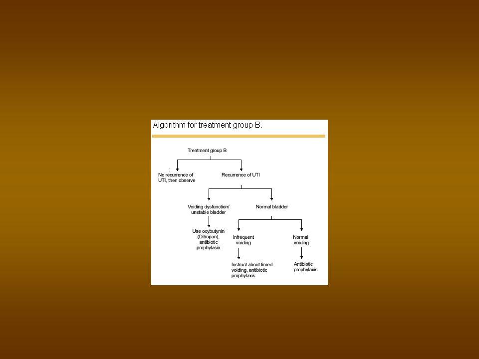 UWI : Praktische Aanpak van de Banale Infectie Cefaclor (Ceclor) Cefaclor (Ceclor) 30 mg/kg/dag in 2x gedurende 10 dagen Cefadroxyl (Duracef) Cefadroxyl (Duracef) 30mg/kg/dag in 2x gedurende 10 dagen Trimetoprim-Sulfa Trimetoprim-Sulfa (Bactrim, Eusaprim, Co-Trimoxazole) 8 mg T/kg/dag in 2x gedurende 10 dagen