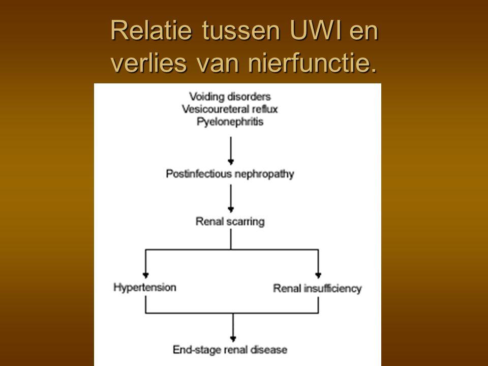 UWI : Klinische Presentatie VARIABEL …………..
