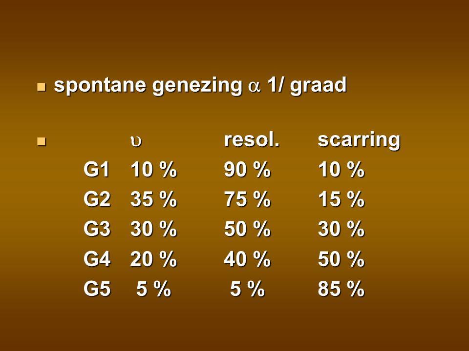 AB profylaxis : daily low-dose antibiotics (e.g., trimethoprim-sulphamethoxazole, amoxicillin) tot reflux verdwenen of risico op scarring klein (postpuberteit) AB profylaxis : daily low-dose antibiotics (e.g., trimethoprim-sulphamethoxazole, amoxicillin) tot reflux verdwenen of risico op scarring klein (postpuberteit) FOLLOW UP ULTRASOUND & URINALYSIS FOLLOW UP ULTRASOUND & URINALYSIS mictietraining (voiding regime) mictietraining (voiding regime) anticholinergica (oxybutinin, propant.) anticholinergica (oxybutinin, propant.) VUR : Treatment : Grade I - III