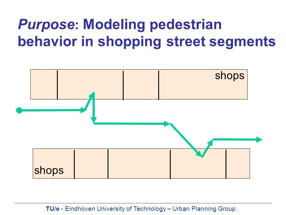 TU/e - Eindhoven University of Technology – Urban Planning Group Purpose : Modeling pedestrian behavior in shopping street segments shops
