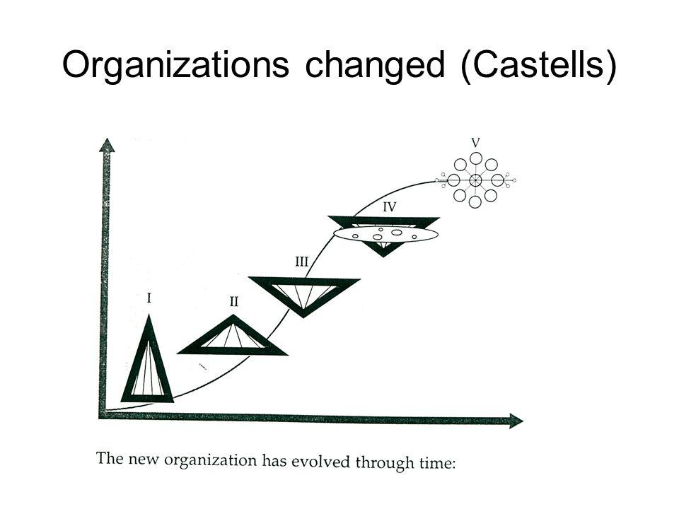 Organizations changed (Castells)
