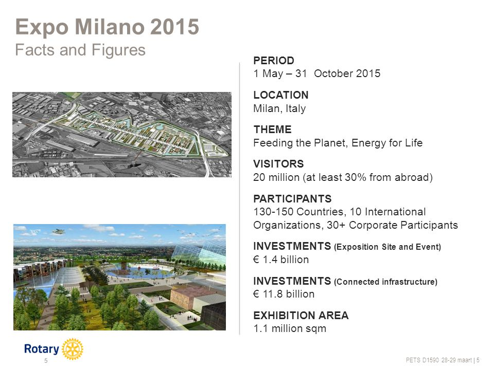 PETS D1590 28-29 maart | 5 5 PERIOD 1 May – 31 October 2015 LOCATION Milan, Italy THEME Feeding the Planet, Energy for Life VISITORS 20 million (at least 30% from abroad) PARTICIPANTS 130-150 Countries, 10 International Organizations, 30+ Corporate Participants INVESTMENTS (Exposition Site and Event) € 1.4 billion INVESTMENTS (Connected infrastructure) € 11.8 billion EXHIBITION AREA 1.1 million sqm Expo Milano 2015 Facts and Figures