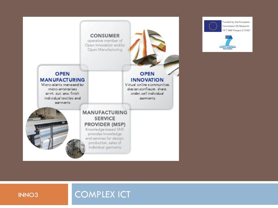 COMPLEX ICT INNO3