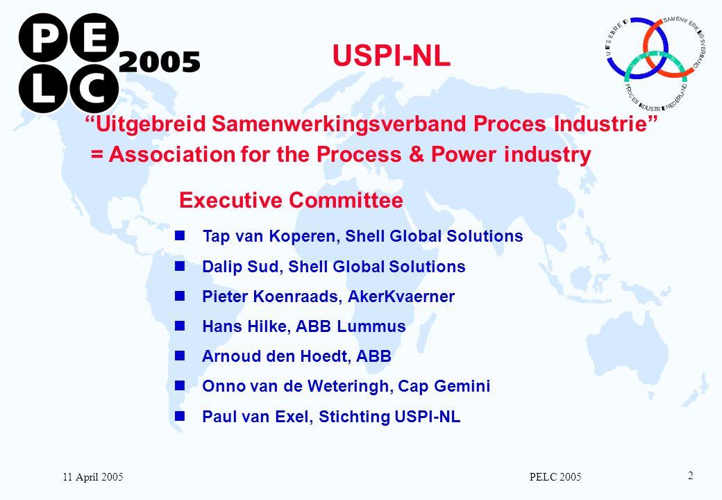 11 April 2005 PELC 2005 2 Executive Committee Tap van Koperen, Shell Global Solutions Dalip Sud, Shell Global Solutions Pieter Koenraads, AkerKvaerner