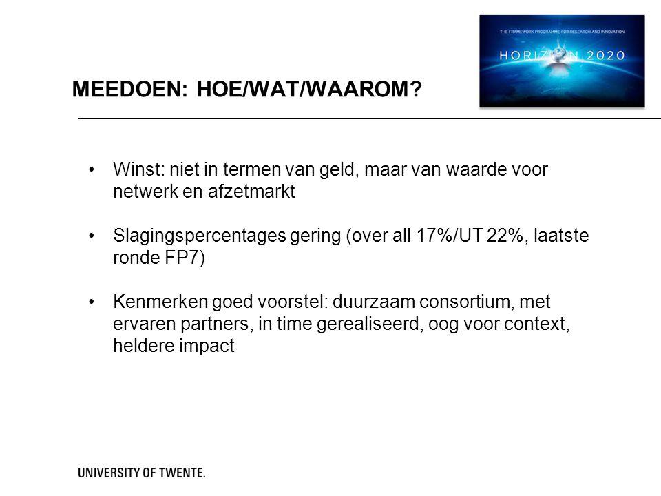MEEDOEN: HOE/WAT/WAAROM.