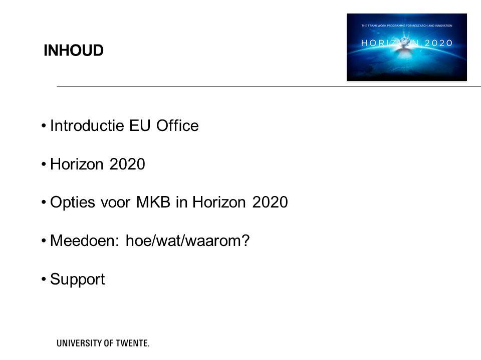 INHOUD Introductie EU Office Horizon 2020 Opties voor MKB in Horizon 2020 Meedoen: hoe/wat/waarom.