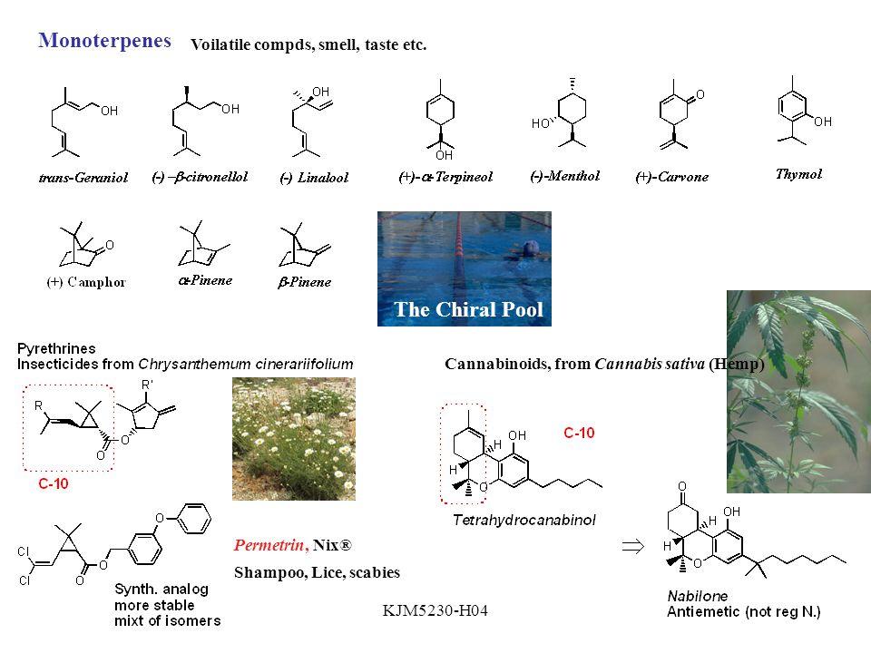KJM5230-H04 Monoterpenes Voilatile compds, smell, taste etc.