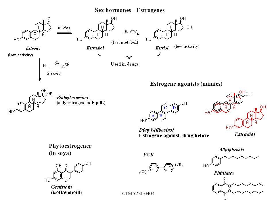 KJM5230-H04 Sex hormones - Estrogenes Estrogene agonists (mimics) Phytoestrogener (in soya)