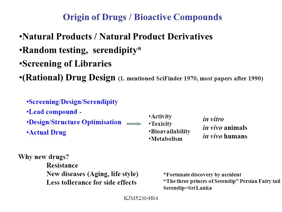 KJM5230-H04 Origin of Drugs / Bioactive Compounds Natural Products / Natural Product Derivatives Random testing, serendipity* Screening of Libraries (