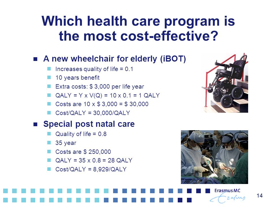 14 Which health care program is the most cost-effective? A new wheelchair for elderly (iBOT) Increases quality of life = 0.1 10 years benefit Extra co