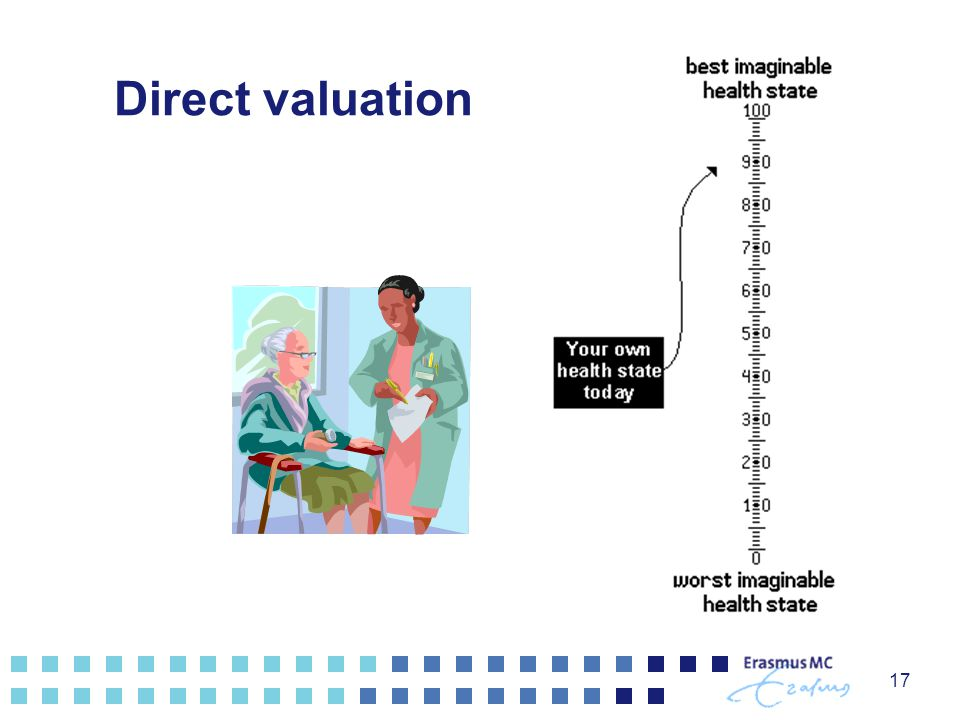 17 Direct valuation