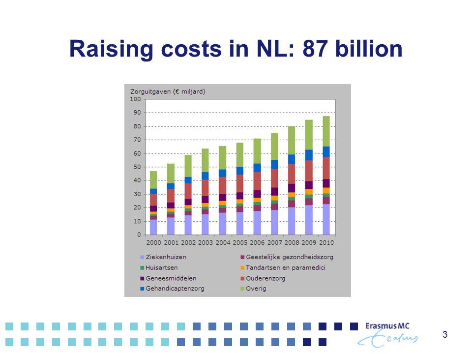 Raising costs in NL: 87 billion 3