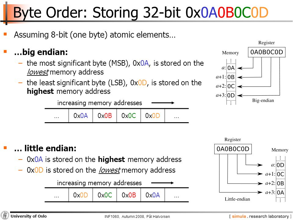 INF1060, Autumn 2008, Pål Halvorsen University of Oslo Byte Order: Storing 32-bit 0x0A0B0C0D  Assuming 8-bit (one byte) atomic elements…  …big endian: −the most significant byte (MSB), 0x0A, is stored on the lowest memory address −the least significant byte (LSB), 0x0D, is stored on the highest memory address  … little endian: −0x0A is stored on the highest memory address −0x0D is stored on the lowest memory address …0x0A0x0B0x0C0x0D… … 0x0C0x0B0x0A… increasing memory addresses