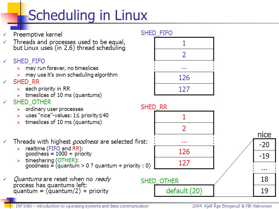2004 Kjell Åge Bringsrud & Pål HalvorsenINF1060 – introduction to operating systems and data communication Scheduling in Linux Preemptive kernel Threa