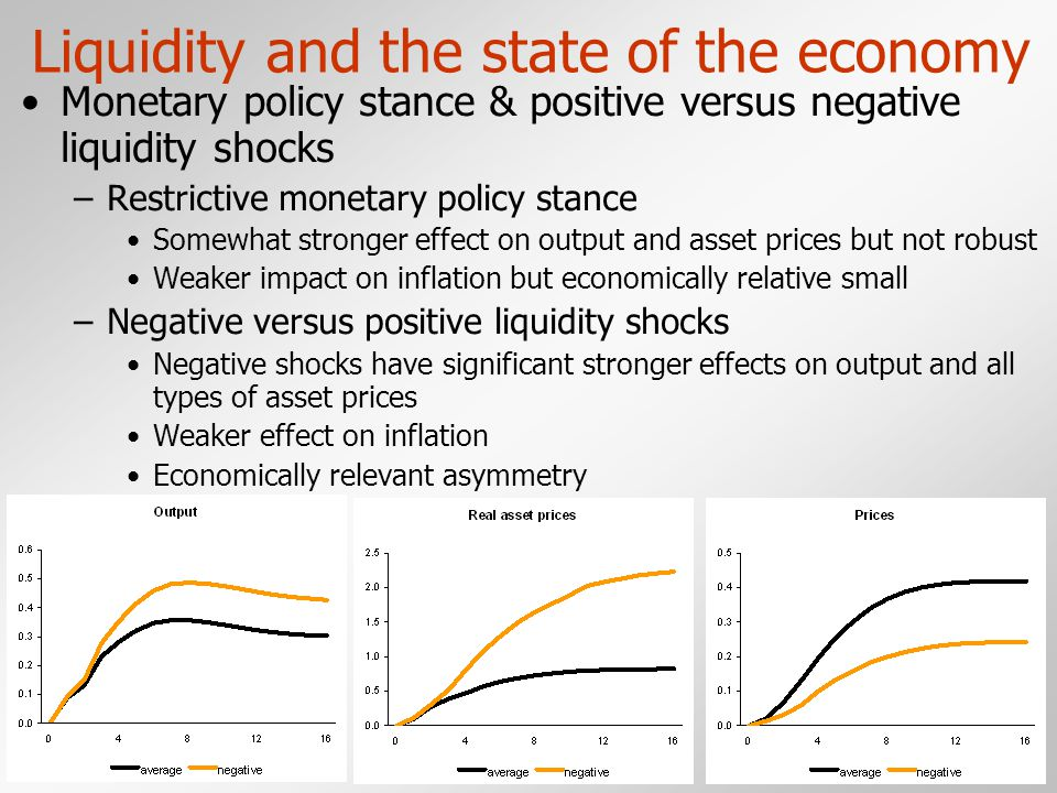 Liquidity and the state of the economy Monetary policy stance & positive versus negative liquidity shocks –Restrictive monetary policy stance Somewhat stronger effect on output and asset prices but not robust Weaker impact on inflation but economically relative small –Negative versus positive liquidity shocks Negative shocks have significant stronger effects on output and all types of asset prices Weaker effect on inflation Economically relevant asymmetry