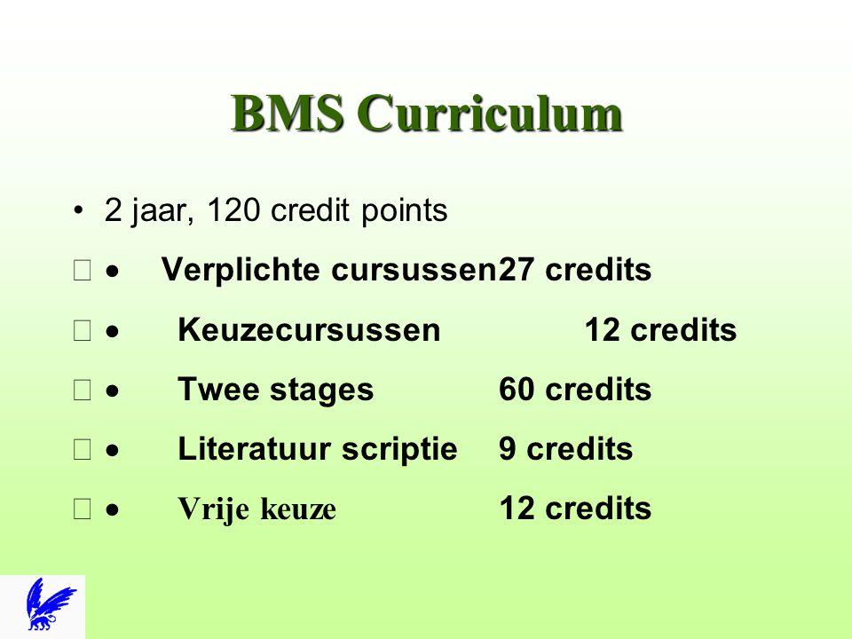 BMS Curriculum 2 jaar, 120 credit points  Verplichte cursussen27 credits  Keuzecursussen12 credits  Twee stages60 credits  Literatuur scriptie9 credits  Vrije keuze 12 credits