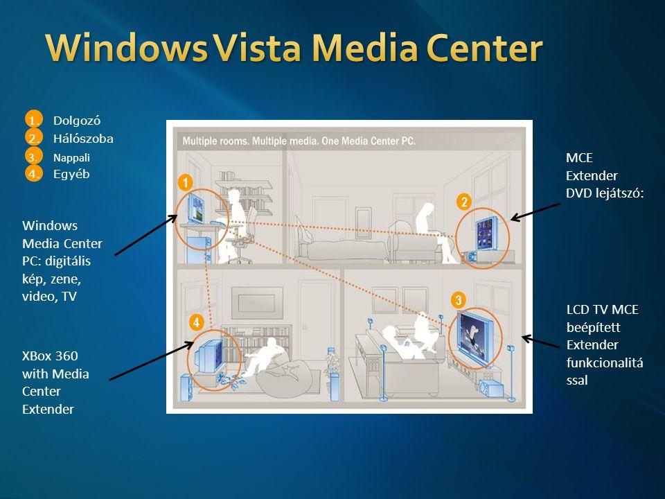 1.Dolgozó 2.Hálószoba 3.Nappali 4.Egyéb Windows Media Center PC: digitális kép, zene, video, TV XBox 360 with Media Center Extender MCE Extender DVD lejátszó: LCD TV MCE beépített Extender funkcionalitá ssal