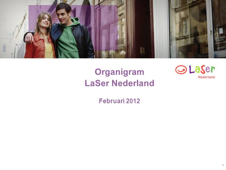 1 Organigram LaSer Nederland Februari 2012