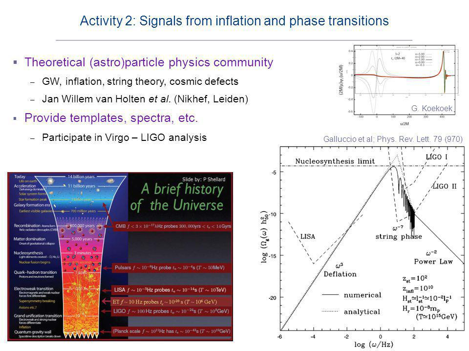  Theoretical (astro)particle physics community – GW, inflation, string theory, cosmic defects – Jan Willem van Holten et al.