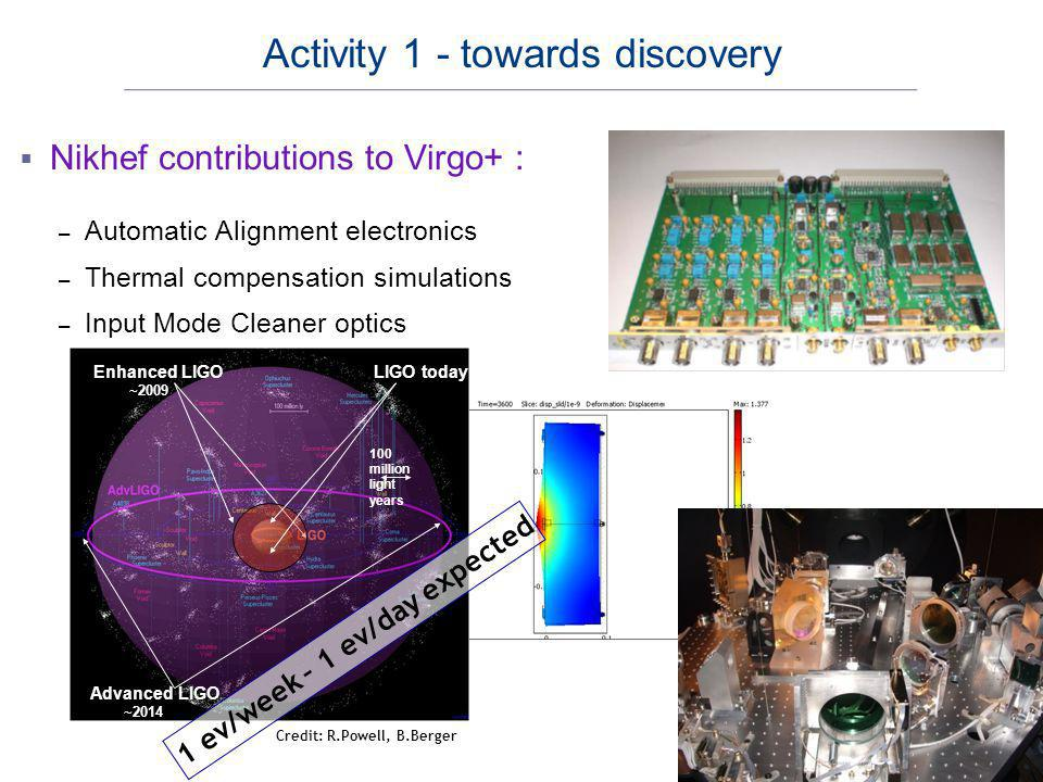 6 100 million light years Enhanced LIGO ~2009 Advanced LIGO ~2014 LIGO today Credit: R.Powell, B.Berger  Nikhef contributions to Virgo+ : – Automatic Alignment electronics – Thermal compensation simulations – Input Mode Cleaner optics 1 ev/week – 1 ev/day expected Activity 1 - towards discovery