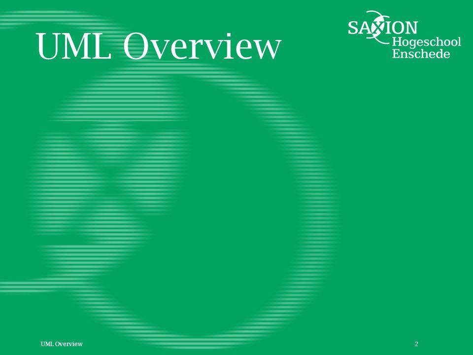  CII Saxion Hogeschool Enschede 13 UML Diagrams