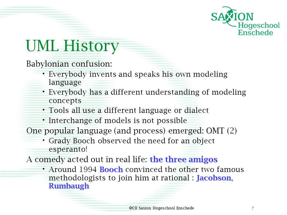  CII Saxion Hogeschool Enschede 8 History UML Booch methodOMT Unified Method 0.8 OOPSLA ´95 OOSE Other Methods UML 0.9 Web - June ´96 public feedback UML 1.5 UML 1.0 UML 2.0 2005.