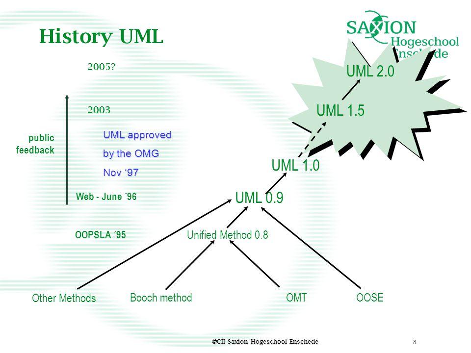  CII Saxion Hogeschool Enschede 9 OMG OMG stands for object management group, inc.