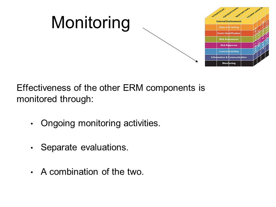 Monitoring Effectiveness of the other ERM components is monitored through: Ongoing monitoring activities. Separate evaluations. A combination of the t
