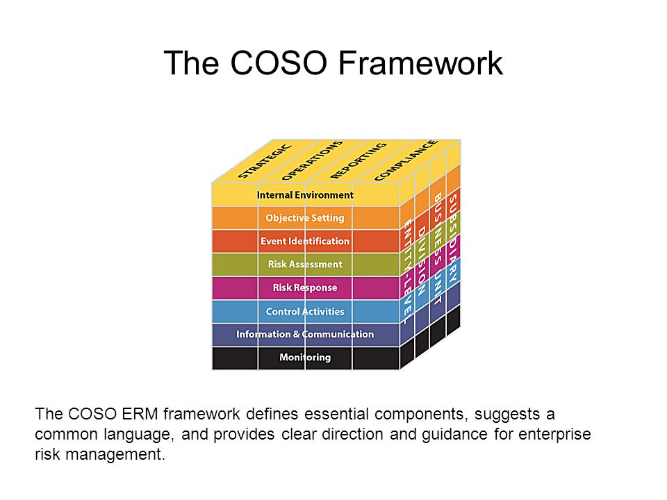 The COSO Framework The COSO ERM framework defines essential components, suggests a common language, and provides clear direction and guidance for ente