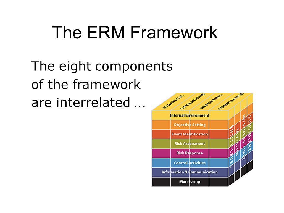 The eight components of the framework are interrelated … The ERM Framework