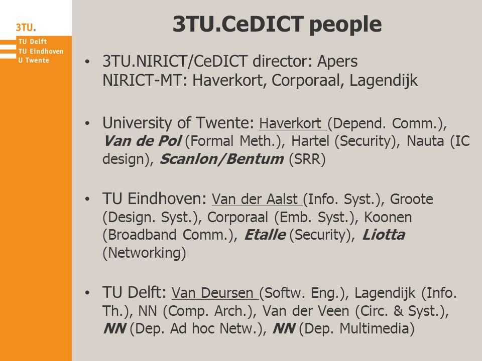 3TU.CeDICT people 3TU.NIRICT/CeDICT director: Apers NIRICT-MT: Haverkort, Corporaal, Lagendijk University of Twente: Haverkort (Depend. Comm.), Van de