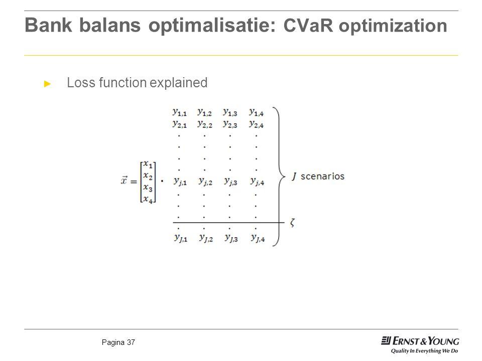 Pagina 37 Bank balans optimalisatie: CVaR optimization ► Loss function explained