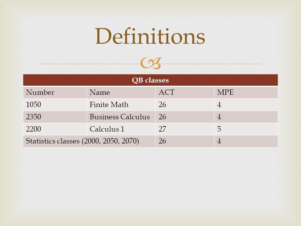  QB classes NumberNameACTMPE 1050Finite Math264 2350Business Calculus264 2200Calculus 1275 Statistics classes (2000, 2050, 2070)264 Definitions