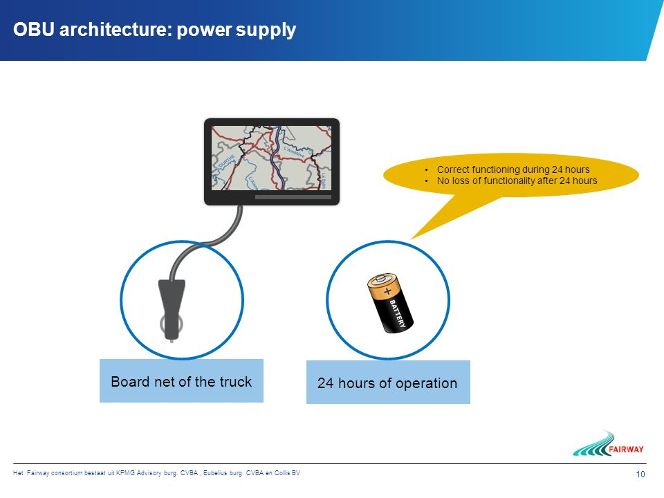 Het Fairway consortium bestaat uit KPMG Advisory burg. CVBA, Eubelius burg. CVBA en Collis BV 10 OBU architecture: power supply Board net of the truck