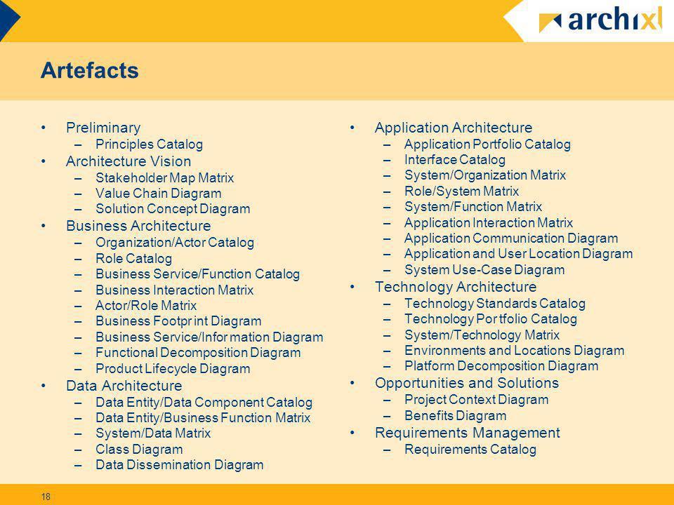 18 Artefacts Preliminary –Principles Catalog Architecture Vision –Stakeholder Map Matrix –Value Chain Diagram –Solution Concept Diagram Business Archi