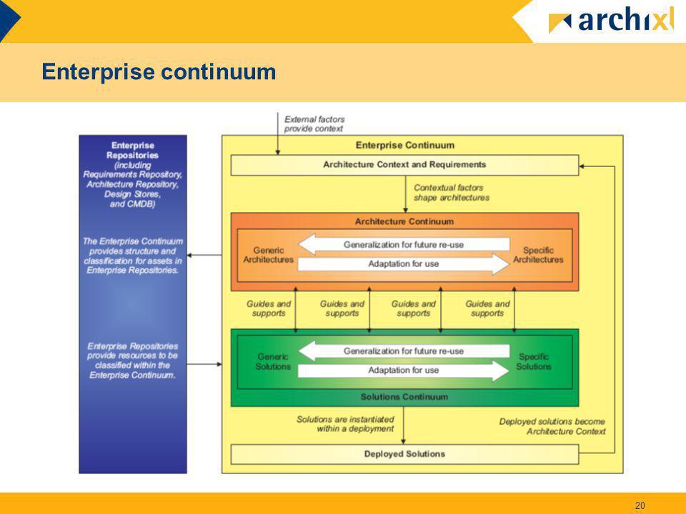 Enterprise continuum 20