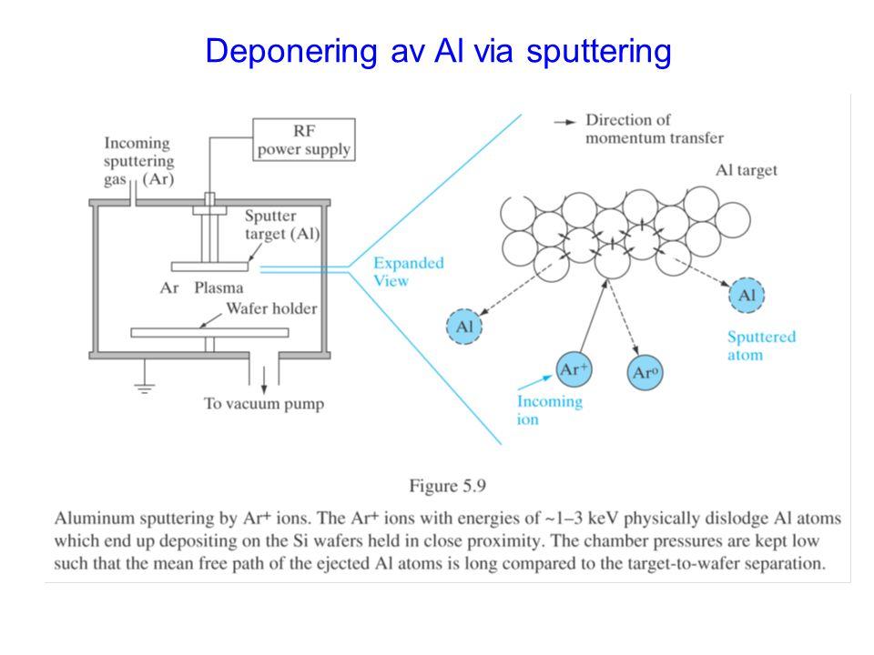 Deponering av Al via sputtering