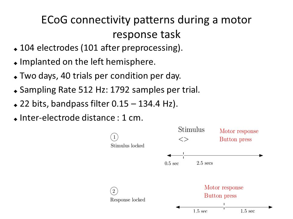 ECoG connectivity patterns during a motor response task  104 electrodes (101 after preprocessing).  Implanted on the left hemisphere.  Two days, 40