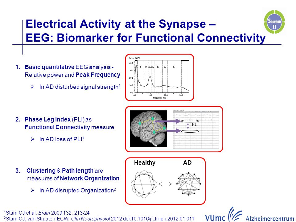 Electrical Activity at the Synapse – EEG: Biomarker for Functional Connectivity 1.Basic quantitative EEG analysis - Relative power and Peak Frequency