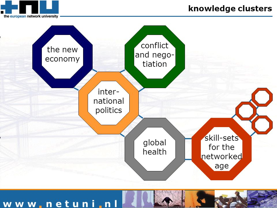 w w w n e t u n i n l knowledge clusters the new economy conflict and nego- tiation inter- national politics global health skill-sets for the networked age
