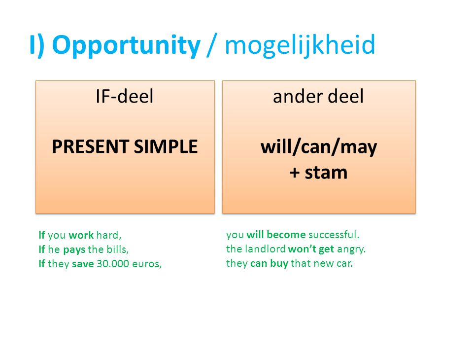 I) Opportunity / mogelijkheid IF-deel PRESENT SIMPLE IF-deel PRESENT SIMPLE ander deel will/can/may + stam ander deel will/can/may + stam If you work hard, If he pays the bills, If they save euros, you will become successful.