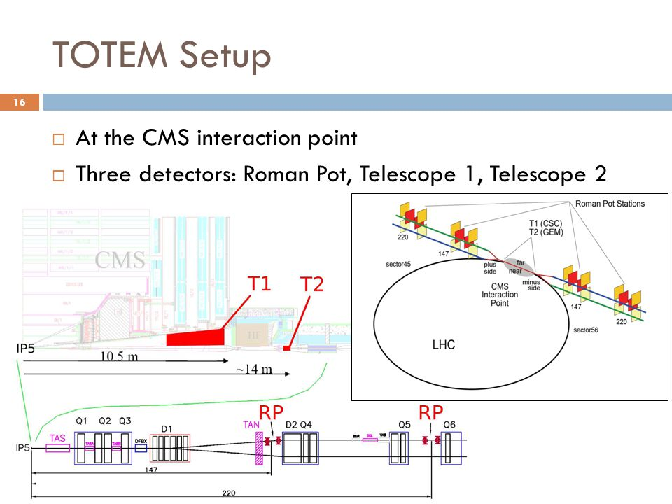 TOTEM Setup  At the CMS interaction point  Three detectors: Roman Pot, Telescope 1, Telescope 2 16