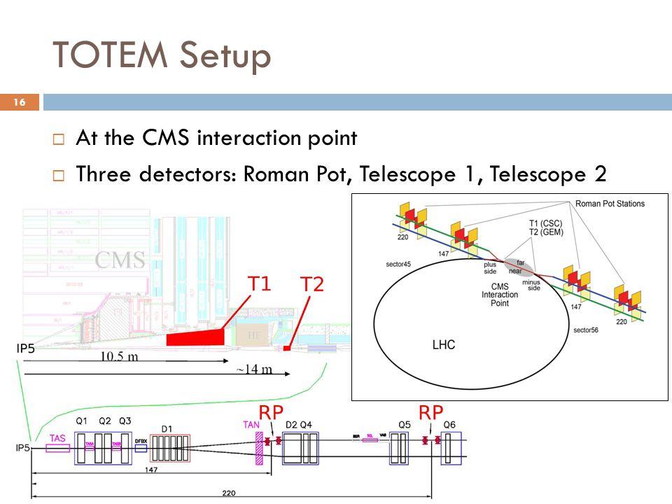 TOTEM Setup  At the CMS interaction point  Three detectors: Roman Pot, Telescope 1, Telescope 2 16